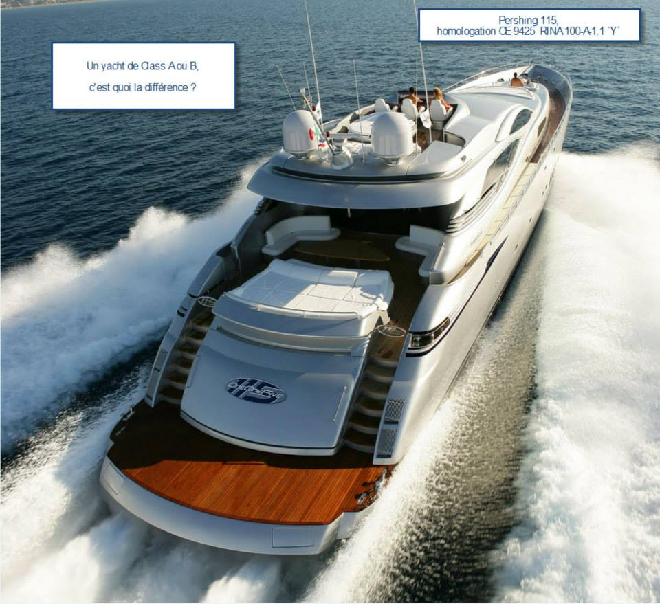 demystifying yacht classification a  b  c  d