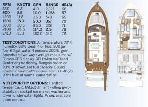 Ferretti 750_power_motoryacht