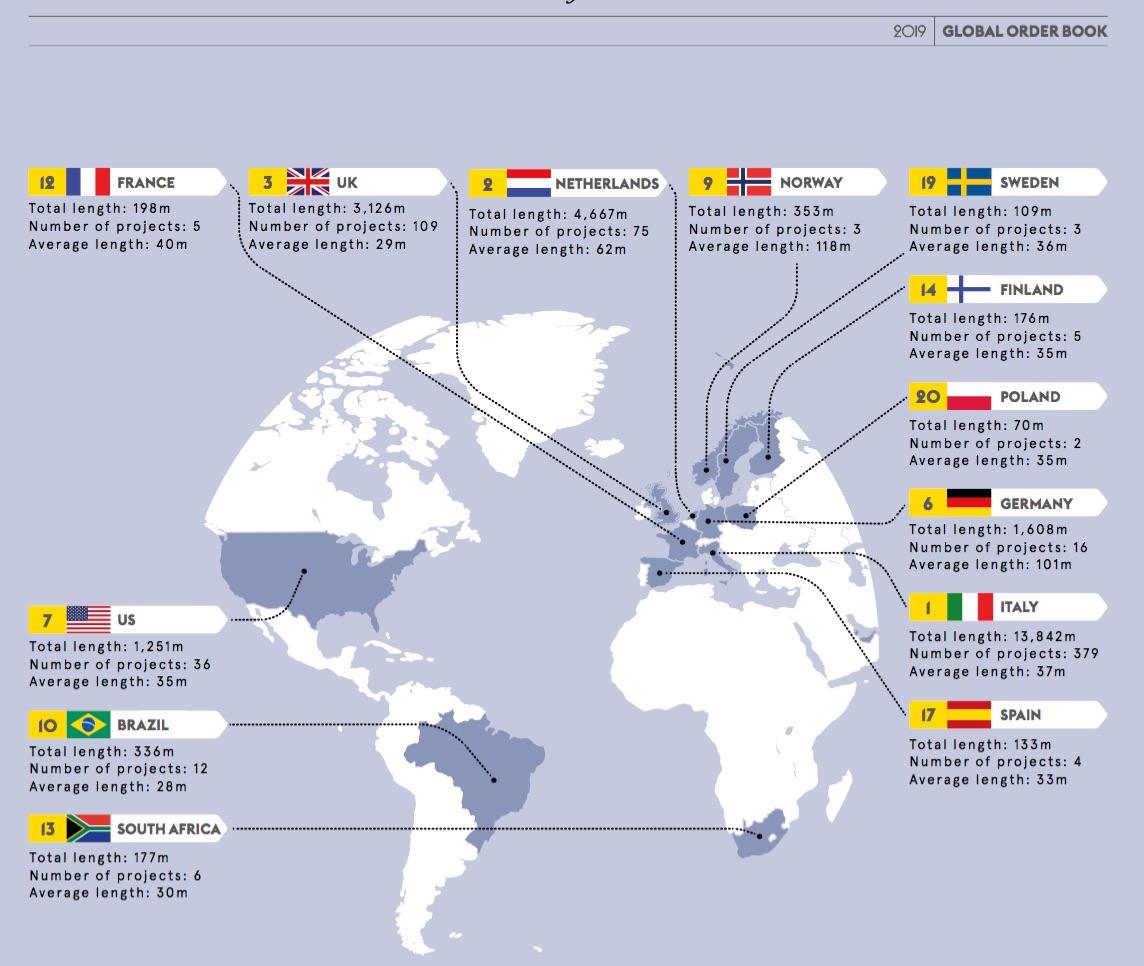 Global Order Book 2019, by BOAT INTERNATIONAL   Ita Yachts